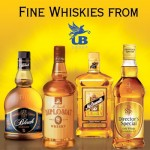 Diageo takes control of United Spirits
