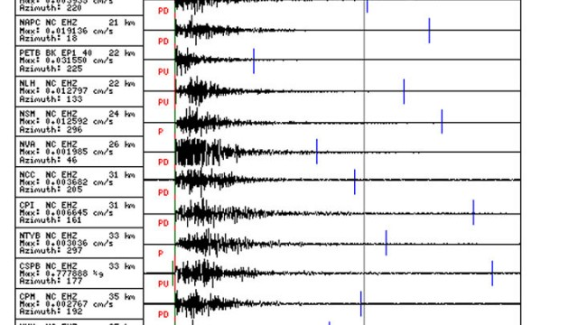 The seismograph showing the strength of the Napa quake (Photo: US Geological Survey)