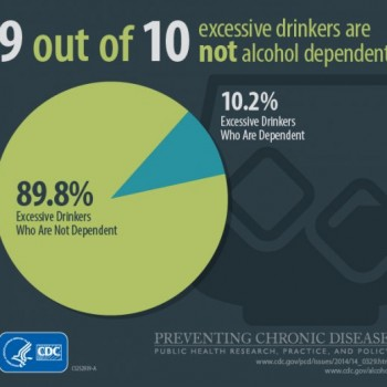 excessive_drinkers_not_alcohol_dependent nov 2014