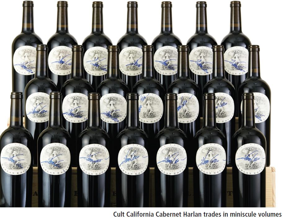 Cult California Cabernet Harlan trades in miniscule volumes