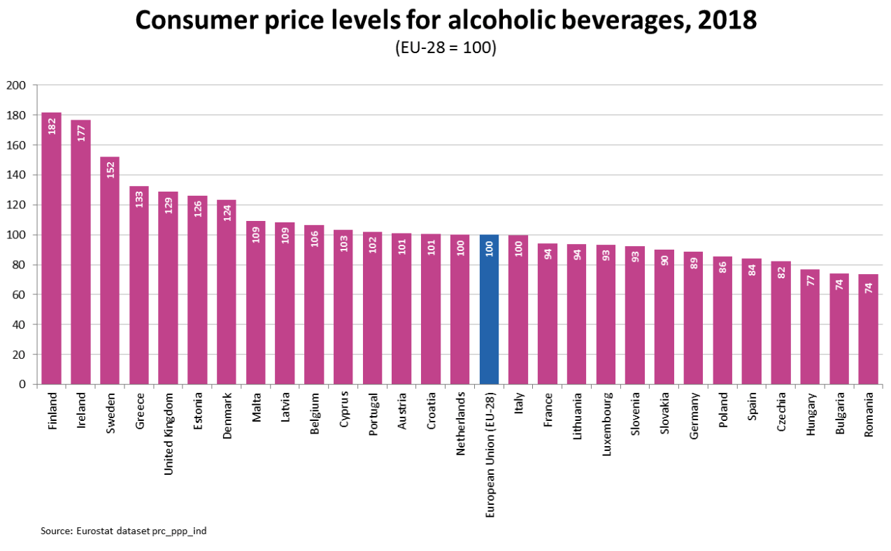 These are the most expensive countries in Europe to buy alcohol