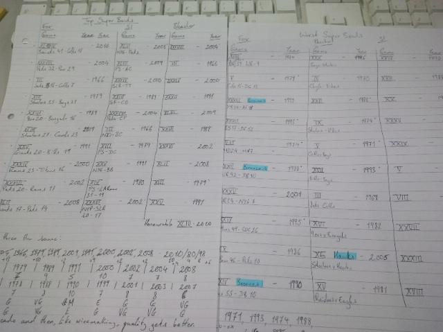 NFL charts