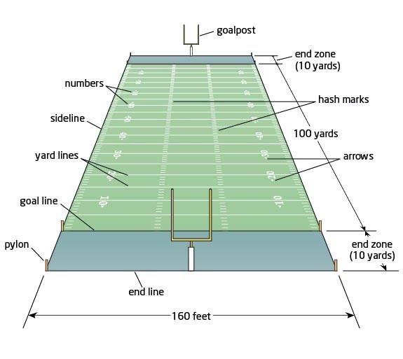 NFL pitch